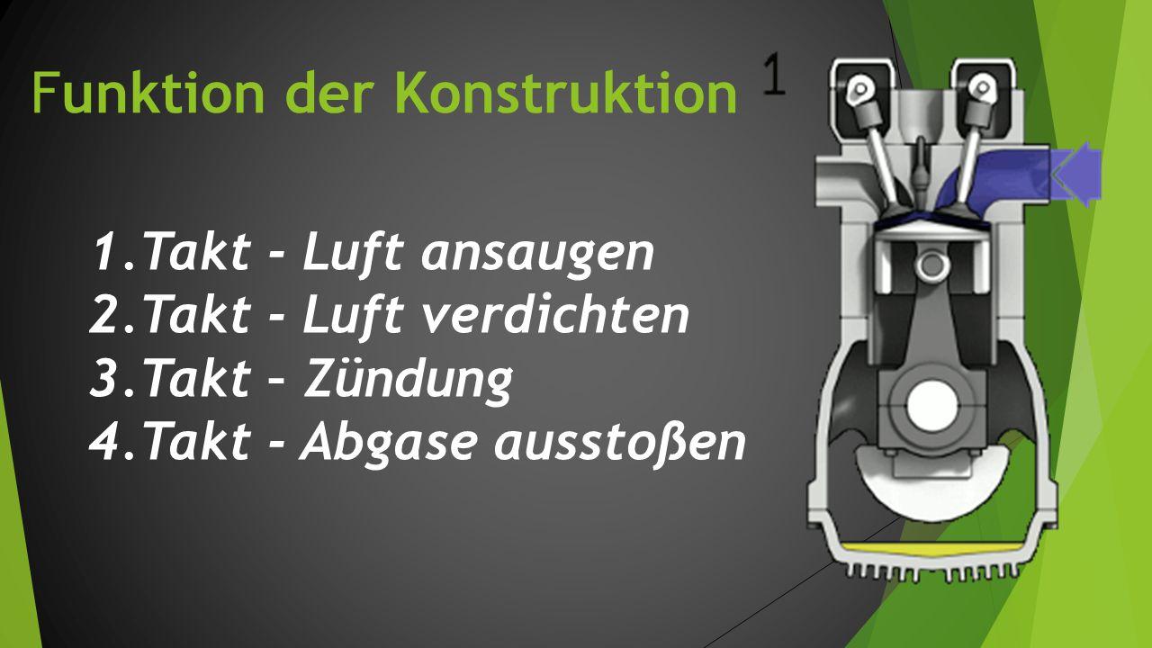 Funktion der Konstruktion 1.Takt - Luft ansaugen 2.Takt - Luft verdichten 3.Takt – Zündung 4.Takt - Abgase ausstoßen