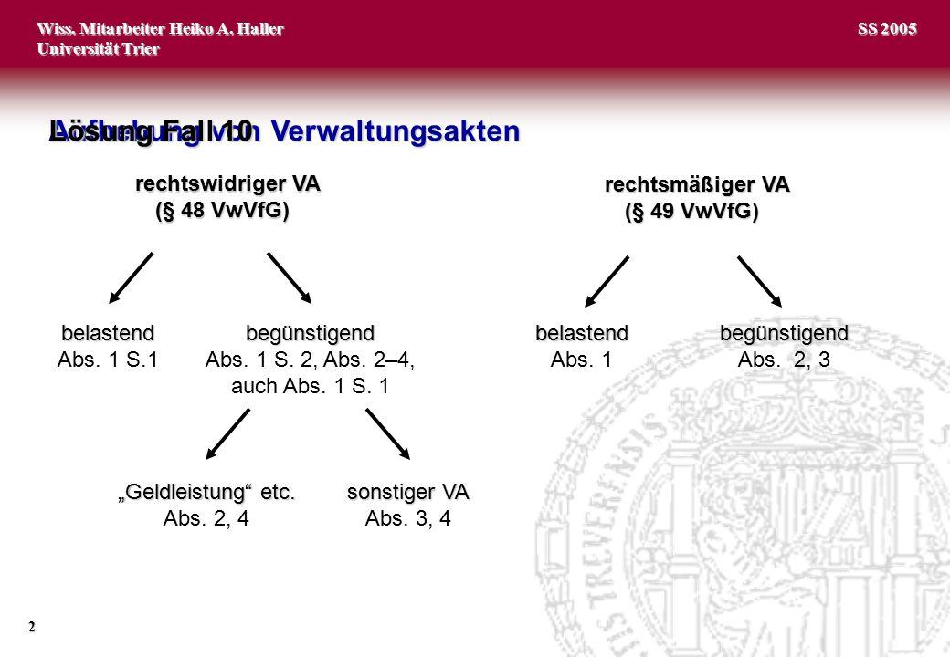 Wiss. Mitarbeiter Heiko A. Haller Universität Trier 2 SS 2005 Aufhebung von Verwaltungsakten rechtswidriger VA (§ 48 VwVfG) rechtsmäßiger VA (§ 49 VwV