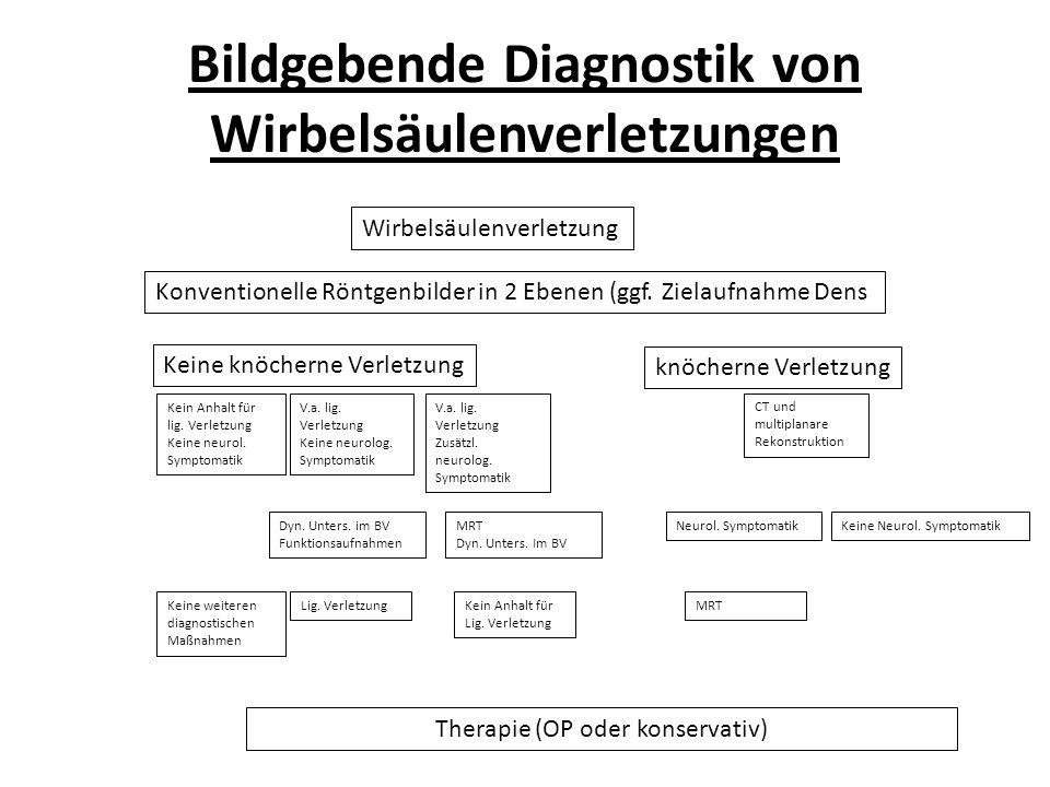 Bildgebende Diagnostik von Wirbelsäulenverletzungen Wirbelsäulenverletzung Konventionelle Röntgenbilder in 2 Ebenen (ggf. Zielaufnahme Dens Keine knöc
