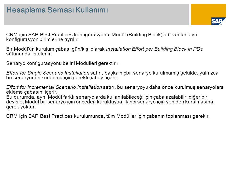 Hesaplama Şeması Kullanımı CRM için SAP Best Practices konfigürasyonu, Modül (Building Block) adı verilen ayrı konfigürasyon birimlerine ayrılır.