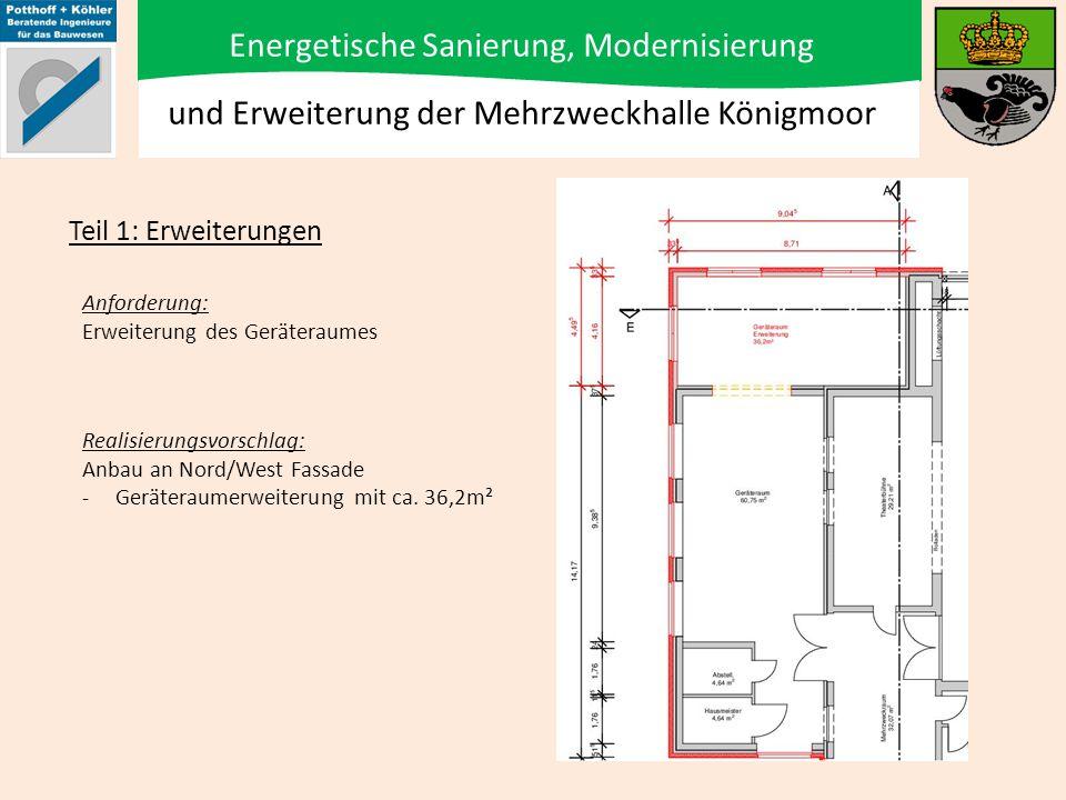 Energetische Sanierung, Modernisierung und Erweiterung der Mehrzweckhalle Königmoor Maßnahmenkatalog Teil 2: Energetische Sanierung Dämmen der Außenwände -Vorhangfassade Faserzementplatten -Klinkerriemchen