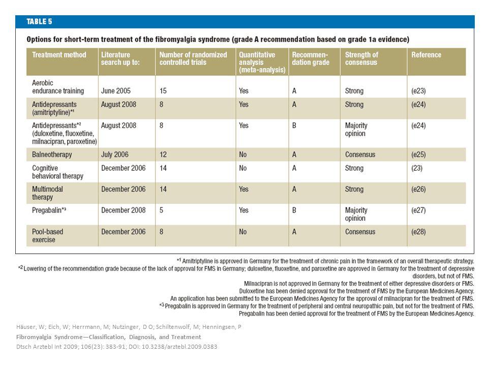 Häuser, W; Eich, W; Herrmann, M; Nutzinger, D O; Schiltenwolf, M; Henningsen, P Fibromyalgia Syndrome—Classification, Diagnosis, and Treatment Dtsch Arztebl Int 2009; 106(23): 383-91; DOI: 10.3238/arztebl.2009.0383