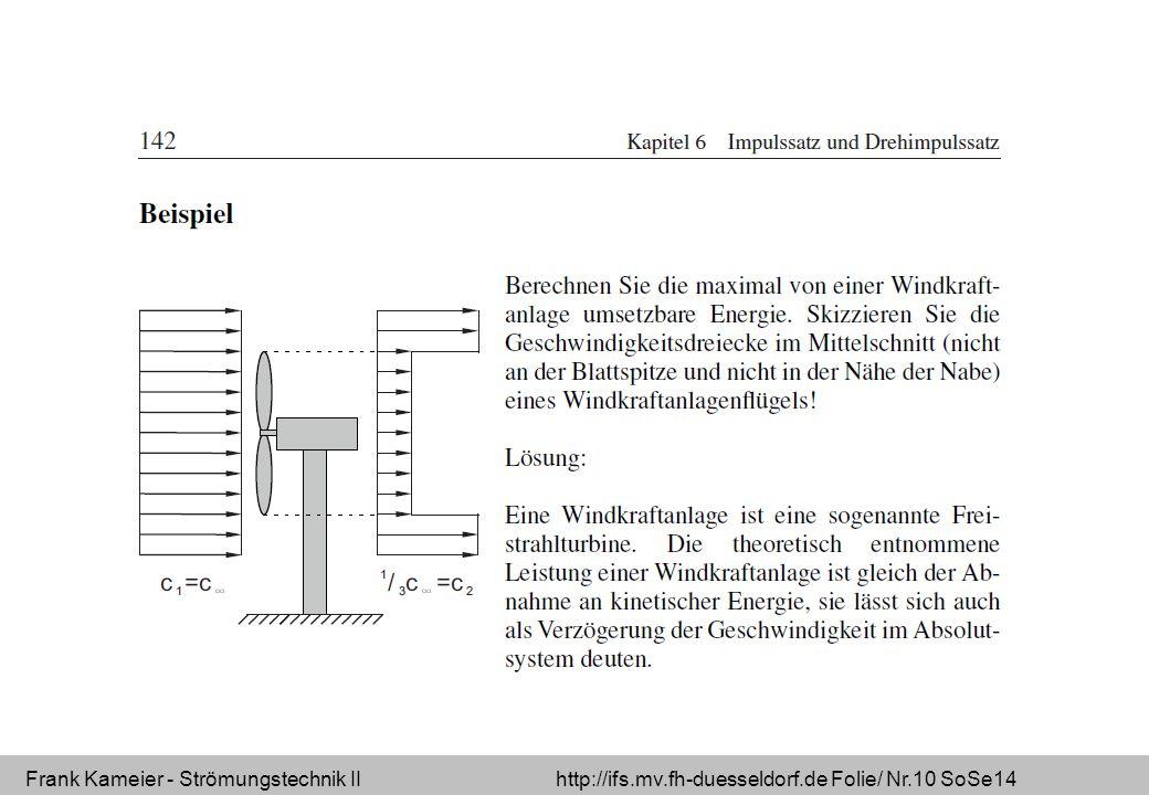 Frank Kameier - Strömungstechnik II http://ifs.mv.fh-duesseldorf.de Folie/ Nr.10 SoSe14