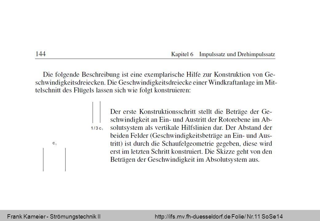 Frank Kameier - Strömungstechnik II http://ifs.mv.fh-duesseldorf.de Folie/ Nr.11 SoSe14