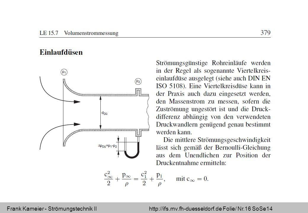 Frank Kameier - Strömungstechnik II http://ifs.mv.fh-duesseldorf.de Folie/ Nr.16 SoSe14