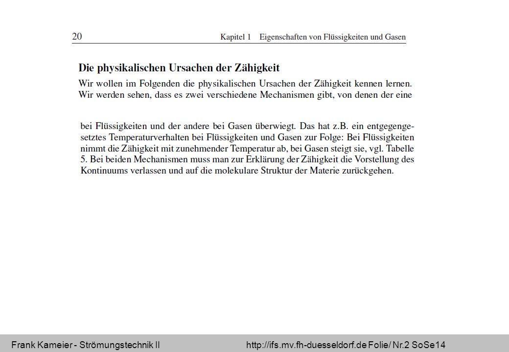 Frank Kameier - Strömungstechnik II http://ifs.mv.fh-duesseldorf.de Folie/ Nr.2 SoSe14