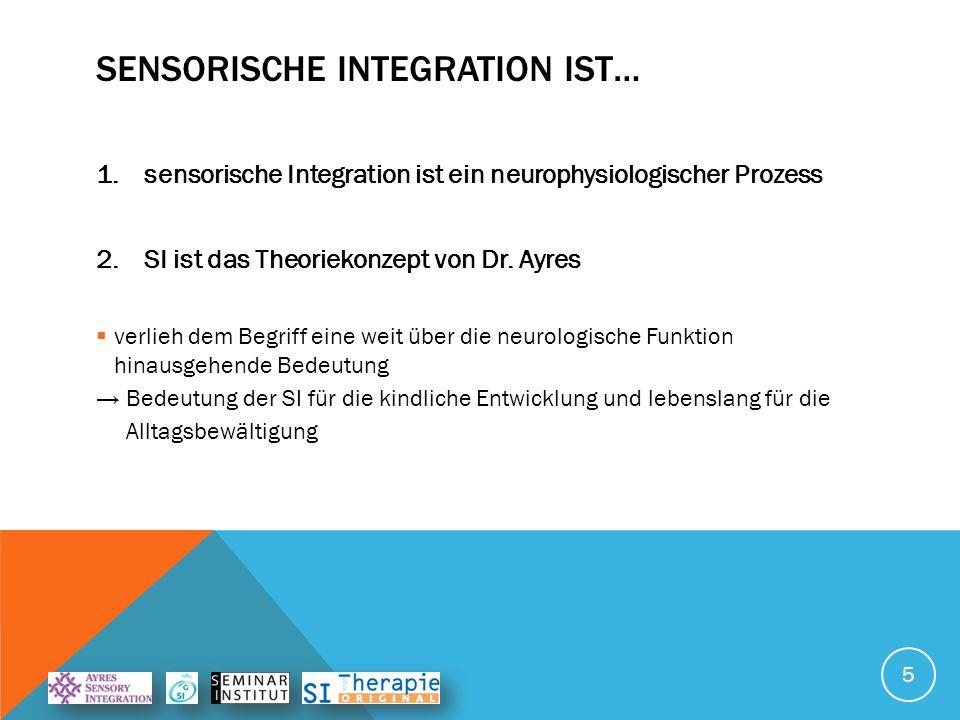 SENSORISCHE INTEGRATION IST… 1.sensorische Integration ist ein neurophysiologischer Prozess 2.SI ist das Theoriekonzept von Dr.