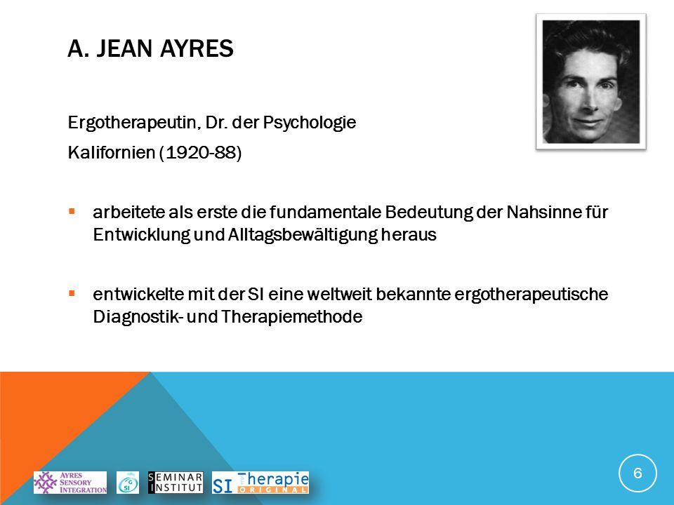 SENSORISCHE INTEGRATION IST… 1.sensorische Integration ist ein neurophysiologischer Prozess 2.SI ist das Theoriekonzept von Dr. Ayres  verlieh dem Be