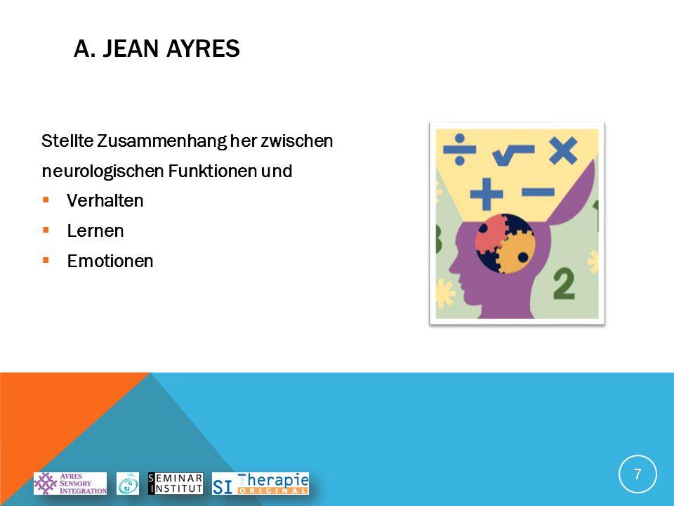 A. JEAN AYRES Ergotherapeutin, Dr. der Psychologie Kalifornien (1920-88)  arbeitete als erste die fundamentale Bedeutung der Nahsinne für Entwicklung