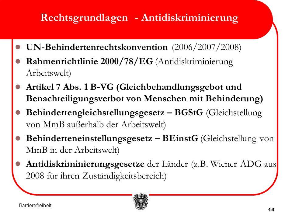 14 Rechtsgrundlagen - Antidiskriminierung UN-Behindertenrechtskonvention (2006/2007/2008) Rahmenrichtlinie 2000/78/EG (Antidiskriminierung Arbeitswelt) Artikel 7 Abs.