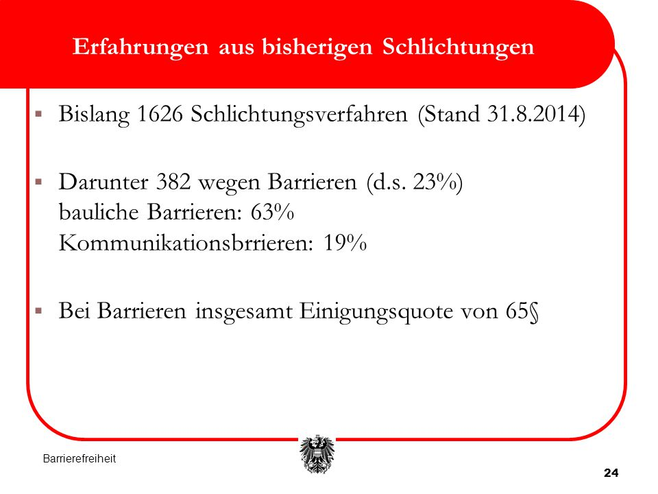 24 Erfahrungen aus bisherigen Schlichtungen  Bislang 1626 Schlichtungsverfahren (Stand 31.8.2014)  Darunter 382 wegen Barrieren (d.s. 23%) bauliche