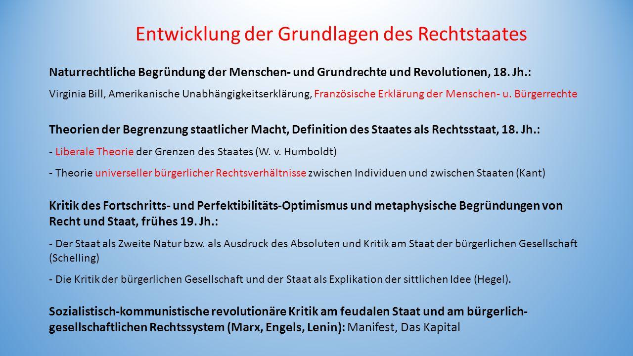 Erklärung der Menschen- und Bürgerrechte (26.