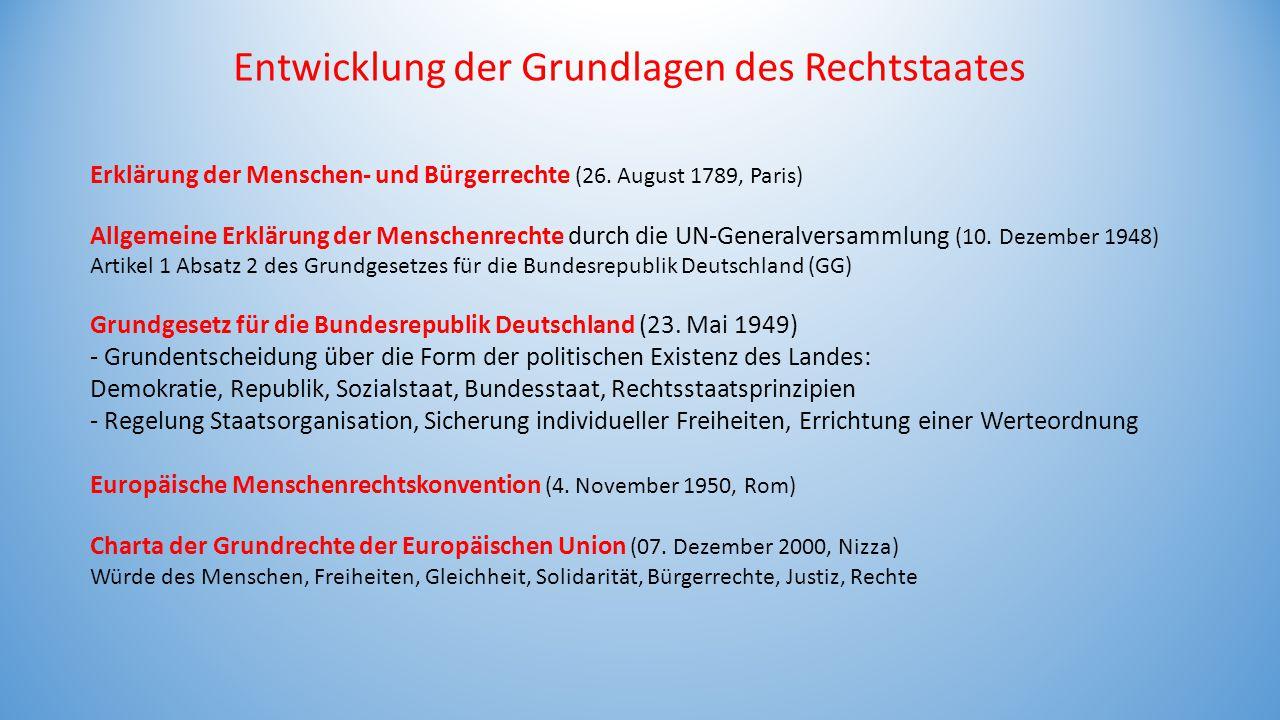 Erklärung der Menschen- und Bürgerrechte (26. August 1789, Paris) Allgemeine Erklärung der Menschenrechte durch die UN-Generalversammlung (10. Dezembe