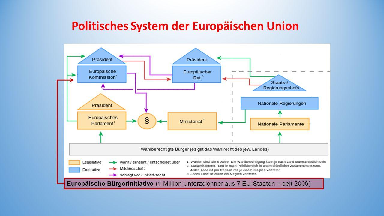 Politisches System der Europäischen Union Europäische Bürgerinitiative (1 Million Unterzeichner aus 7 EU-Staaten – seit 2009)