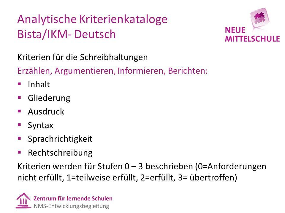 Analytische Kriterienkataloge Bista/IKM- Deutsch Kriterien für die Schreibhaltungen Erzählen, Argumentieren, Informieren, Berichten:  Inhalt  Gliede