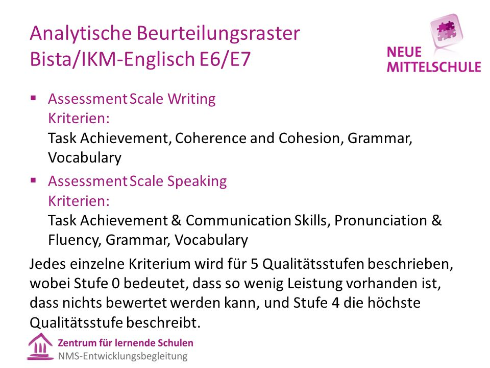 Analytische Beurteilungsraster Bista/IKM-Englisch E6/E7  Assessment Scale Writing Kriterien: Task Achievement, Coherence and Cohesion, Grammar, Vocab