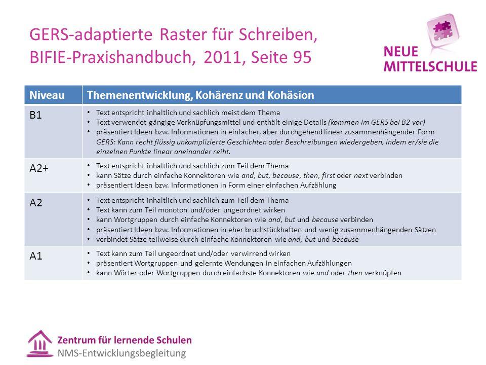 GERS-adaptierte Raster für Schreiben, BIFIE-Praxishandbuch, 2011, Seite 95 NiveauThemenentwicklung, Kohärenz und Kohäsion B1 Text entspricht inhaltlic