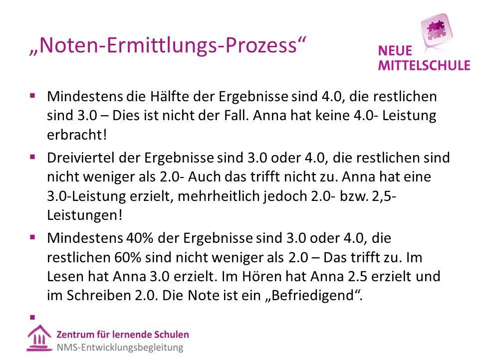 """""""Noten-Ermittlungs-Prozess""""  Mindestens die Hälfte der Ergebnisse sind 4.0, die restlichen sind 3.0 – Dies ist nicht der Fall. Anna hat keine 4.0- Le"""
