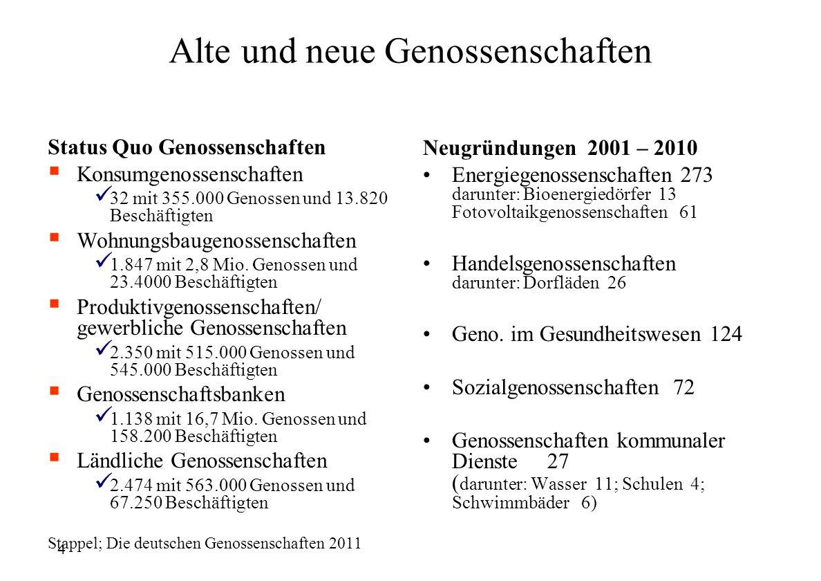 Alte und neue Genossenschaften Status Quo Genossenschaften  Konsumgenossenschaften 32 mit 355.000 Genossen und 13.820 Beschäftigten  Wohnungsbaugenossenschaften 1.847 mit 2,8 Mio.