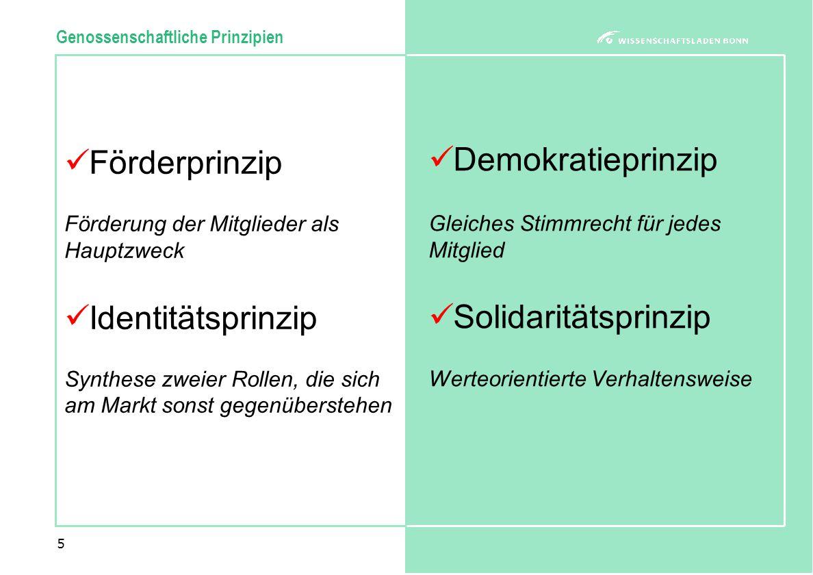 5 Genossenschaftliche Prinzipien Förderprinzip Förderung der Mitglieder als Hauptzweck Identitätsprinzip Synthese zweier Rollen, die sich am Markt sonst gegenüberstehen Demokratieprinzip Gleiches Stimmrecht für jedes Mitglied Solidaritätsprinzip Werteorientierte Verhaltensweise