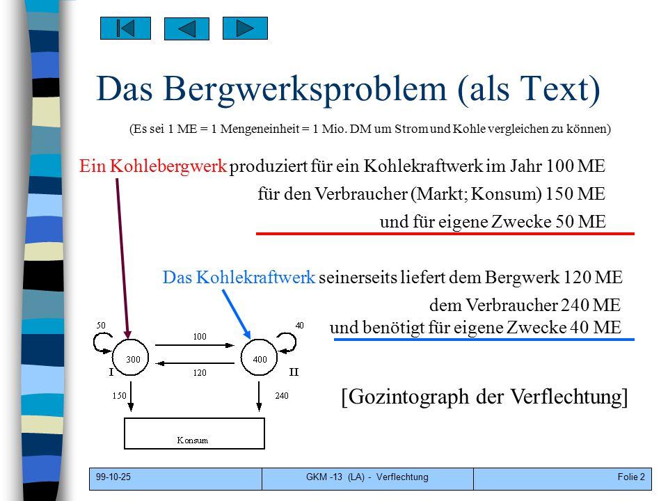 99-10-25GKM -13 (LA) - VerflechtungFolie 2 Das Bergwerksproblem (als Text) und benötigt für eigene Zwecke 40 ME (Es sei 1 ME = 1 Mengeneinheit = 1 Mio
