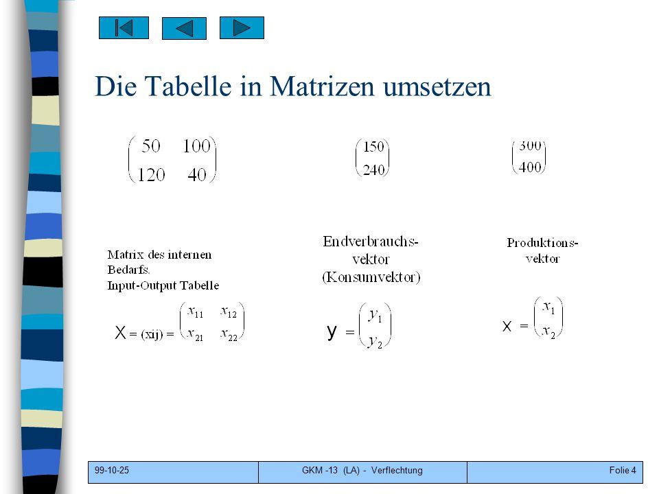 99-10-25GKM -13 (LA) - VerflechtungFolie 4 Die Tabelle in Matrizen umsetzen