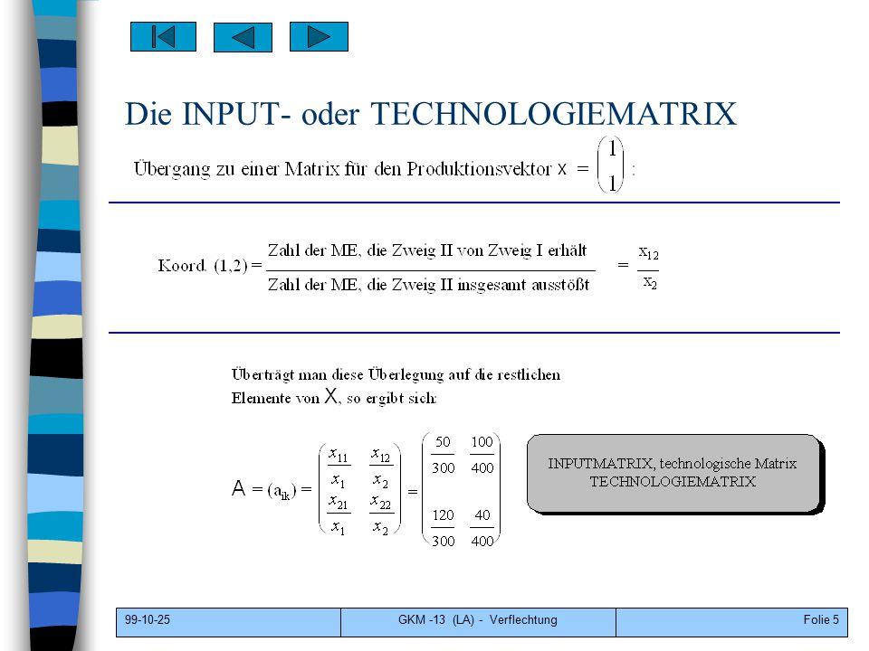 99-10-25GKM -13 (LA) - VerflechtungFolie 6 Die Grundgleichung für lineare Verflechtungen (1/ 2 ) Die Summenbildung auf der rechten Seite ist ungünstig, deshalb geht man über zur Matrix A