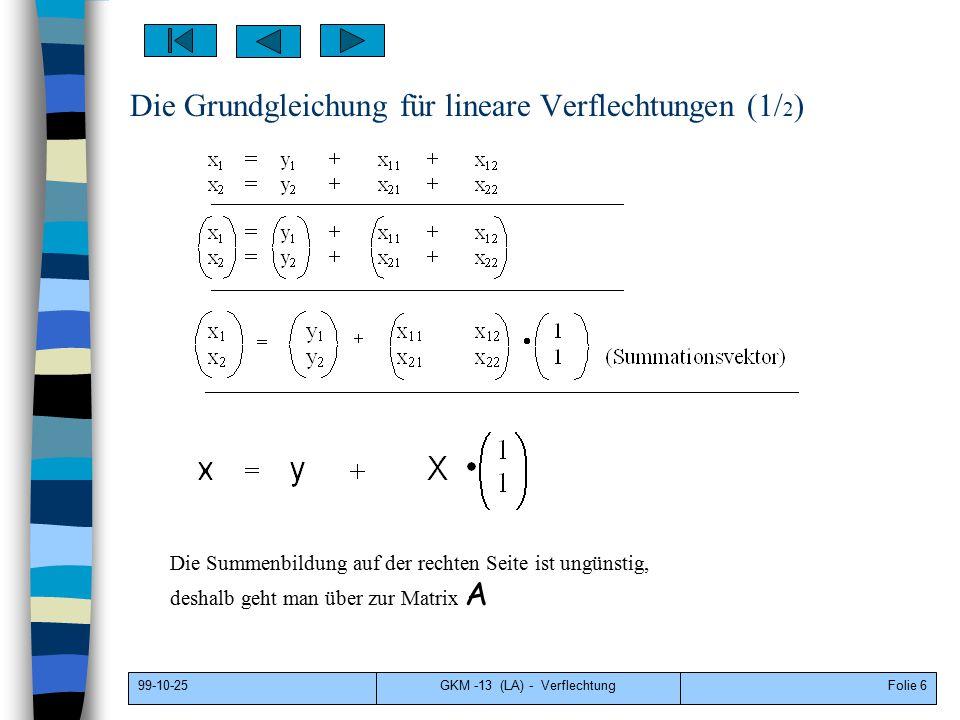 99-10-25GKM -13 (LA) - VerflechtungFolie 6 Die Grundgleichung für lineare Verflechtungen (1/ 2 ) Die Summenbildung auf der rechten Seite ist ungünstig