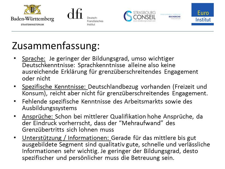 Sprache: Je geringer der Bildungsgrad, umso wichtiger Deutschkenntnisse: Sprachkenntnisse alleine also keine ausreichende Erklärung für grenzüberschre