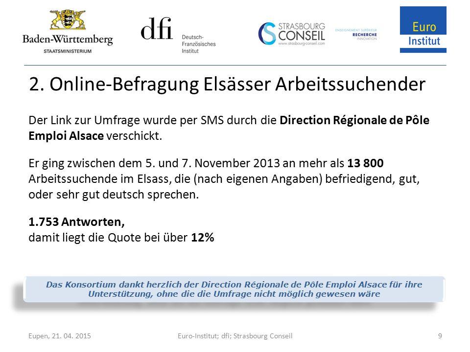 2. Online-Befragung Elsässer Arbeitssuchender Der Link zur Umfrage wurde per SMS durch die Direction Régionale de Pôle Emploi Alsace verschickt. Er gi