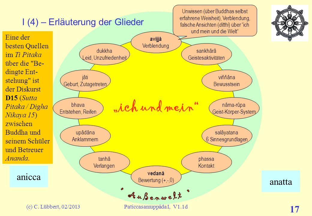 (c) C. Lübbert, 02/2013Paticcasamuppâda I, V1.1d 16 Pause 1 Pause Fragen Aussprache