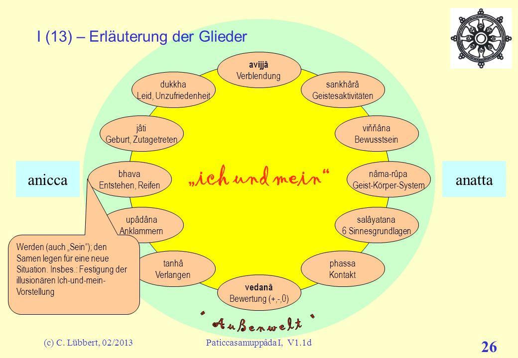 """(c) C. Lübbert, 02/2013Paticcasamuppâda I, V1.1d 25 """"ich und mein"""" I (12) – Erläuterung der Glieder avijjâ Verblendung sankhârâ Geistesaktivitäten viň"""