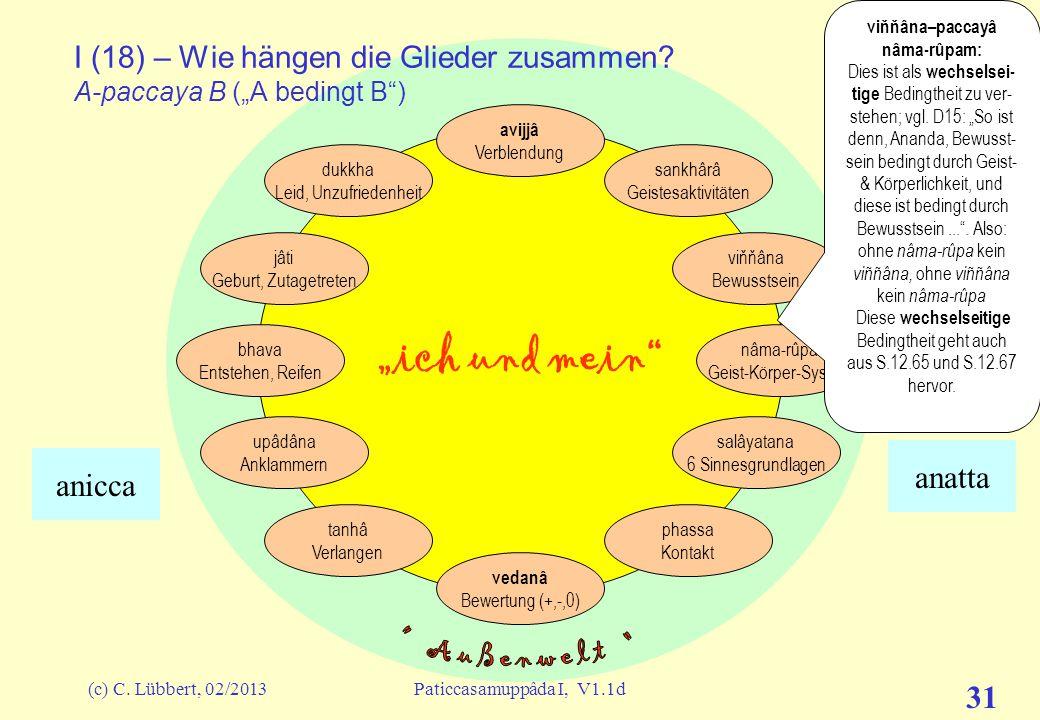 """(c) C. Lübbert, 02/2013Paticcasamuppâda I, V1.1d 30 """"ich und mein"""" I (17) – Wie hängen die Glieder zusammen? A-paccaya B (""""A bedingt B"""") avijjâ Verble"""