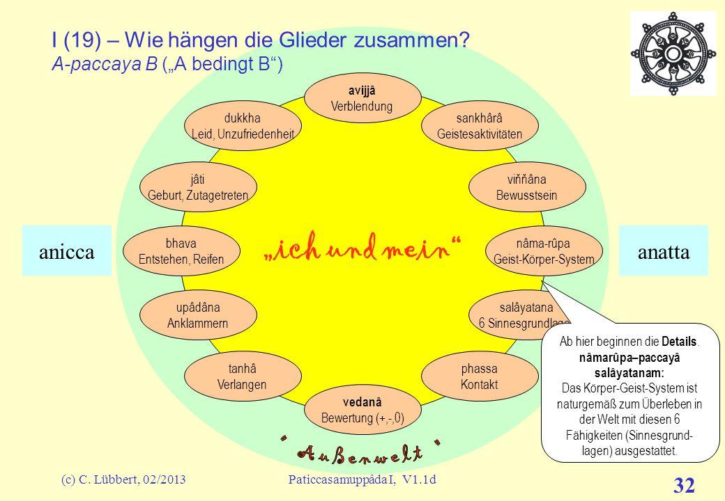 """(c) C. Lübbert, 02/2013Paticcasamuppâda I, V1.1d 31 """"ich und mein"""" I (18) – Wie hängen die Glieder zusammen? A-paccaya B (""""A bedingt B"""") avijjâ Verble"""