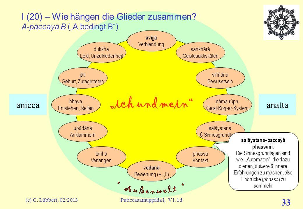 """(c) C. Lübbert, 02/2013Paticcasamuppâda I, V1.1d 32 """"ich und mein"""" I (19) – Wie hängen die Glieder zusammen? A-paccaya B (""""A bedingt B"""") avijjâ Verble"""