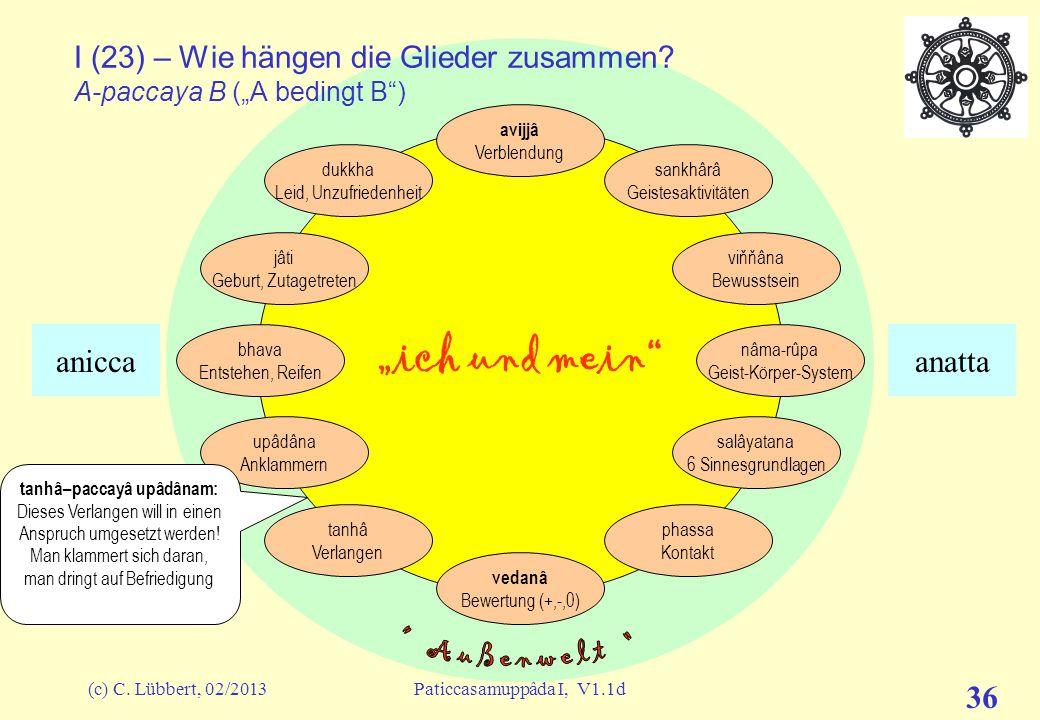 """(c) C. Lübbert, 02/2013Paticcasamuppâda I, V1.1d 35 """"ich und mein"""" I (22) – Wie hängen die Glieder zusammen? A-paccaya B (""""A bedingt B"""") avijjâ Verble"""