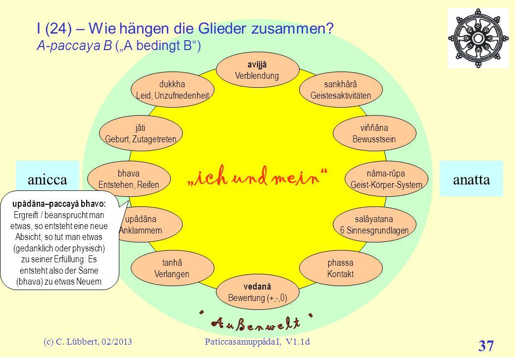 """(c) C. Lübbert, 02/2013Paticcasamuppâda I, V1.1d 36 """"ich und mein"""" I (23) – Wie hängen die Glieder zusammen? A-paccaya B (""""A bedingt B"""") avijjâ Verble"""