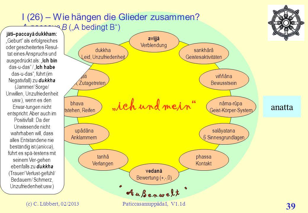 """(c) C. Lübbert, 02/2013Paticcasamuppâda I, V1.1d 38 """"ich und mein"""" I (25) – Wie hängen die Glieder zusammen? A-paccaya B (""""A bedingt B"""") avijjâ Verble"""