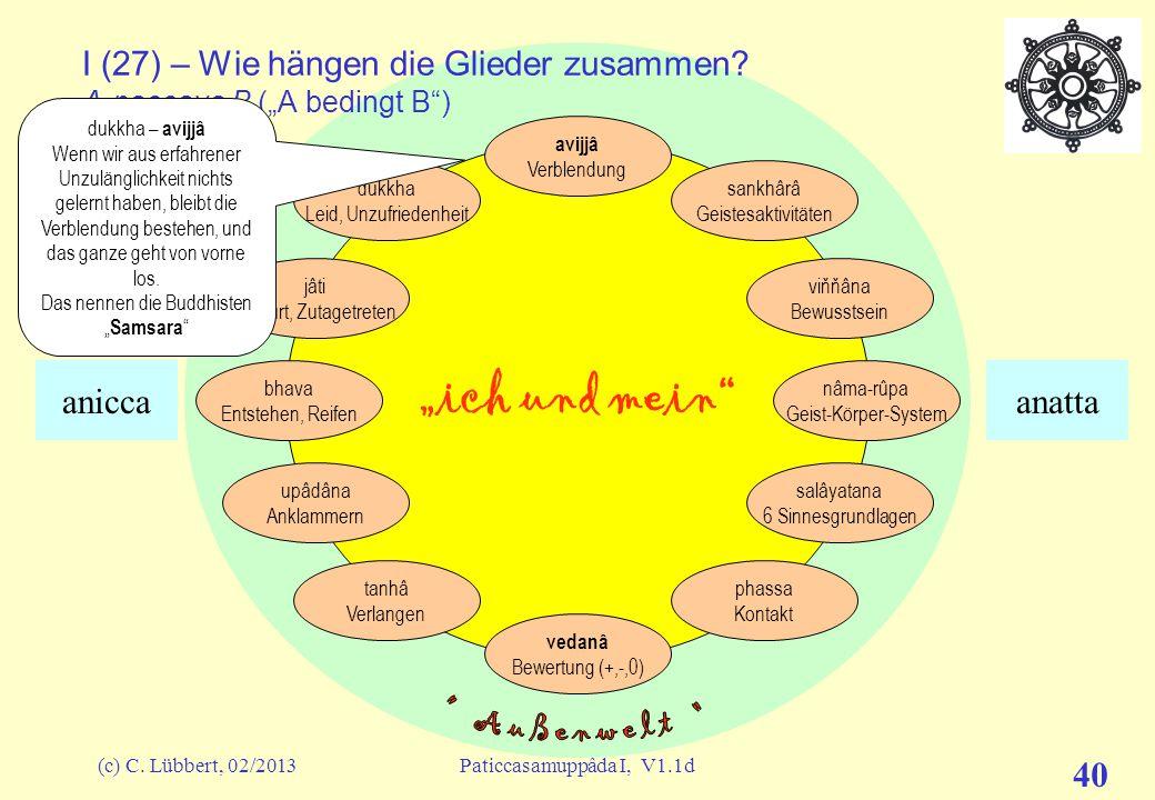 """(c) C. Lübbert, 02/2013Paticcasamuppâda I, V1.1d 39 """"ich und mein"""" I (26) – Wie hängen die Glieder zusammen? A-paccaya B (""""A bedingt B"""") avijjâ Verble"""