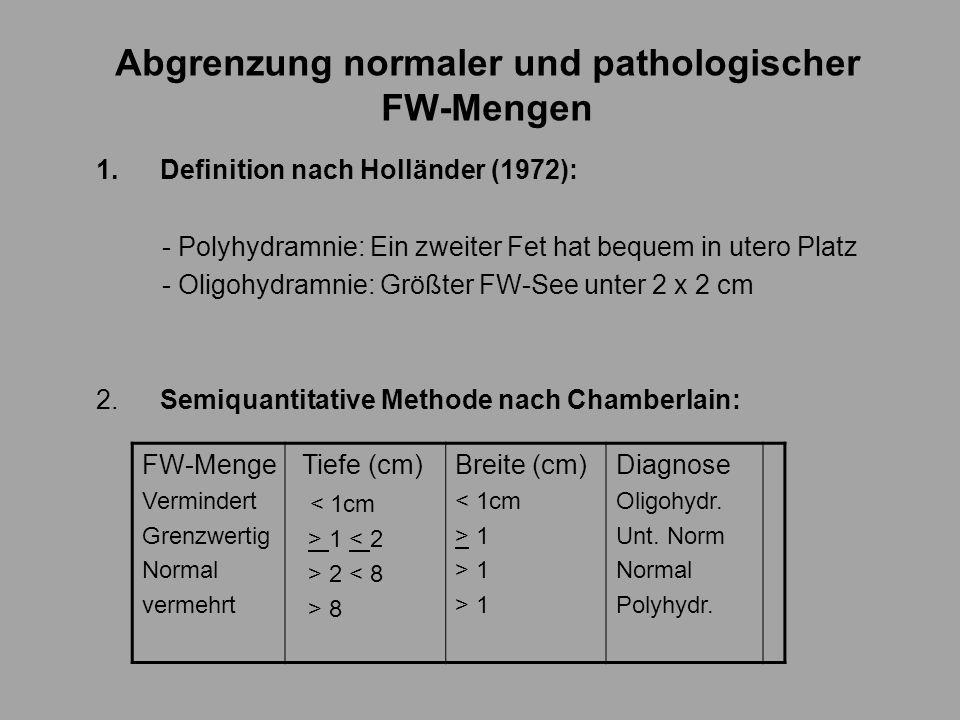 Abgrenzung normaler und pathologischer FW-Mengen 1.Definition nach Holländer (1972): - Polyhydramnie: Ein zweiter Fet hat bequem in utero Platz - Oligohydramnie: Größter FW-See unter 2 x 2 cm 2.