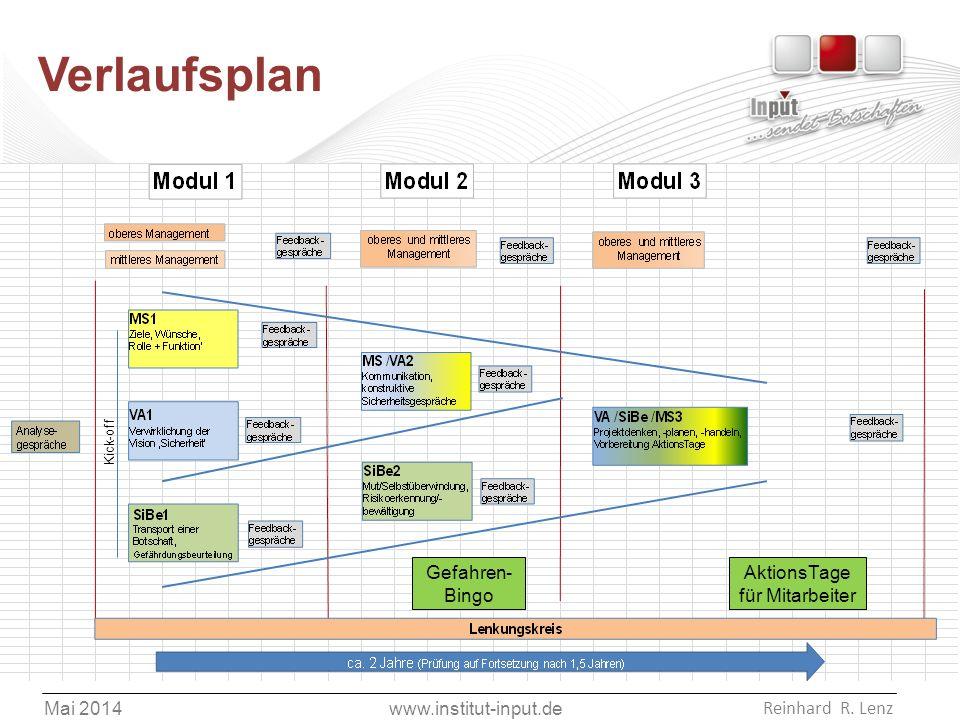 www.institut-input.de Reinhard R. Lenz Mai 2014 Verlaufsplan Gefahren- Bingo AktionsTage für Mitarbeiter Kick-off