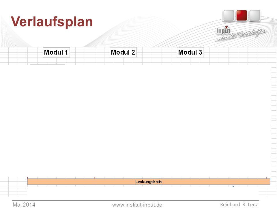 www.institut-input.de Reinhard R. Lenz Mai 2014 Verlaufsplan