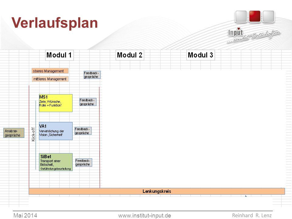 www.institut-input.de Reinhard R. Lenz Mai 2014 Verlaufsplan Kick-off