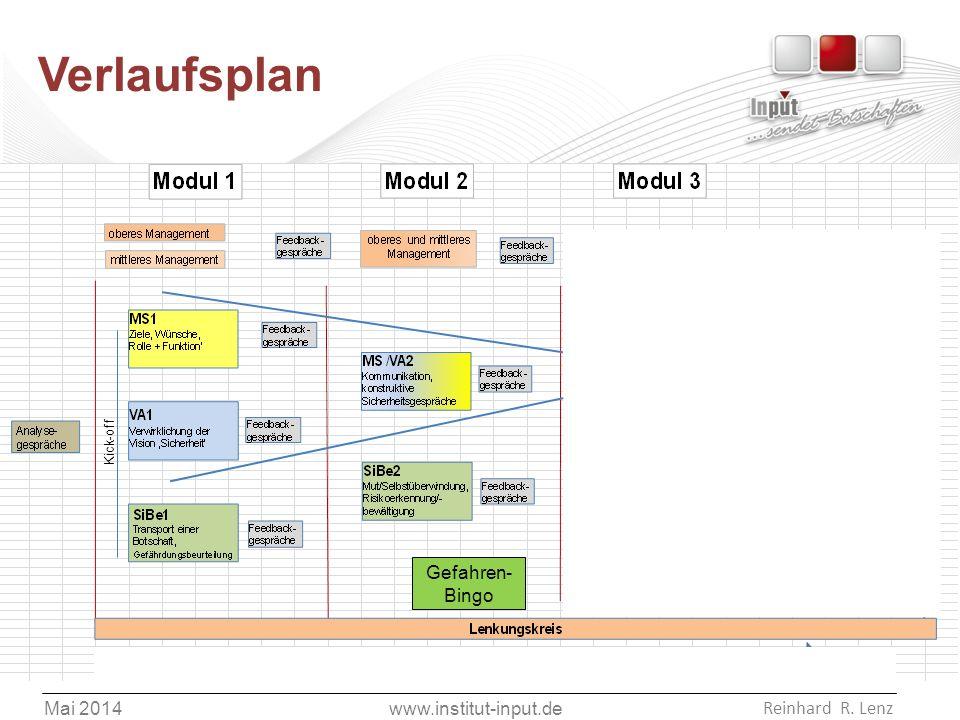 www.institut-input.de Reinhard R. Lenz Mai 2014 Verlaufsplan Gefahren- Bingo Kick-off