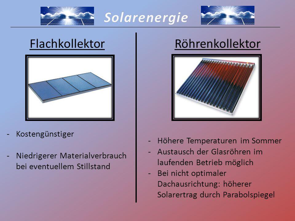 Solarenergie Flachkollektor -Kostengünstiger -Niedrigerer Materialverbrauch bei eventuellem Stillstand Röhrenkollektor -Höhere Temperaturen im Sommer