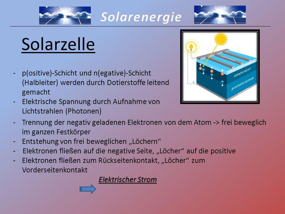 Solarenergie Solarzelle -p(ositive)-Schicht und n(egative)-Schicht (Halbleiter) werden durch Dotierstoffe leitend gemacht -Elektrische Spannung durch