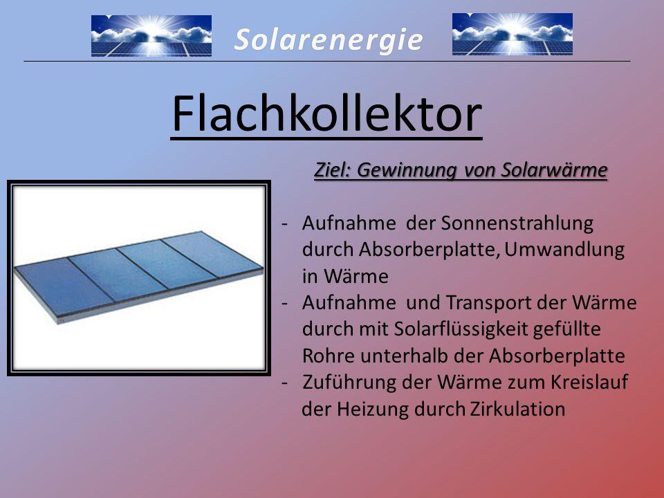 Solarenergie Flachkollektor Ziel: Gewinnung von Solarwärme -Aufnahme der Sonnenstrahlung durch Absorberplatte, Umwandlung in Wärme -Aufnahme und Trans