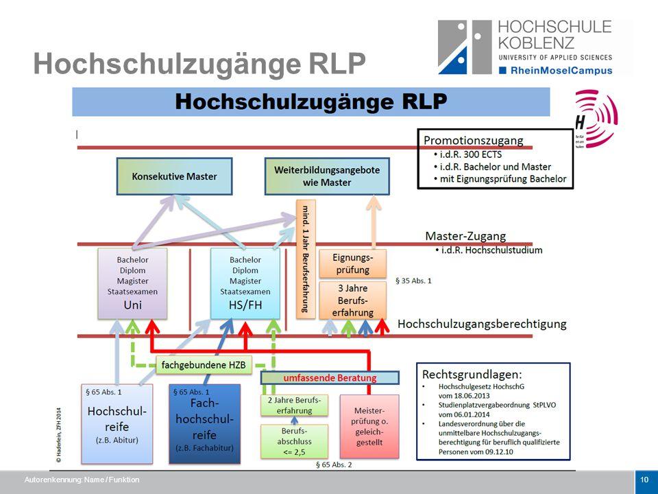 Hochschulzugänge RLP Autorenkennung: Name / Funktion10