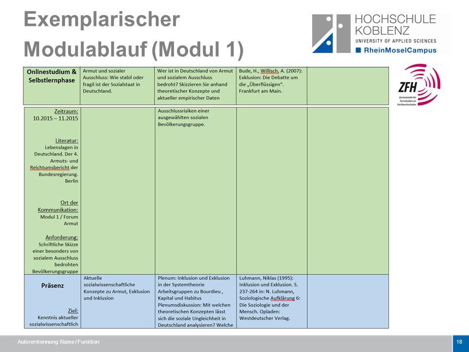 Exemplarischer Modulablauf (Modul 1) Autorenkennung: Name / Funktion18