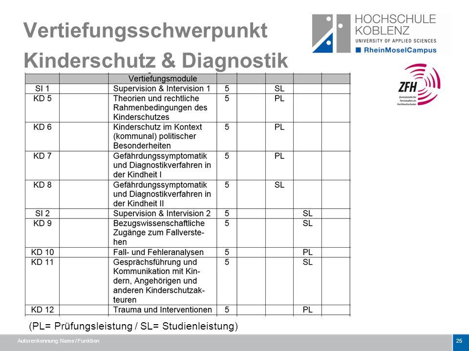 Vertiefungsschwerpunkt Kinderschutz & Diagnostik Autorenkennung: Name / Funktion25 (PL= Prüfungsleistung / SL= Studienleistung)